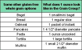 whole grain (2)